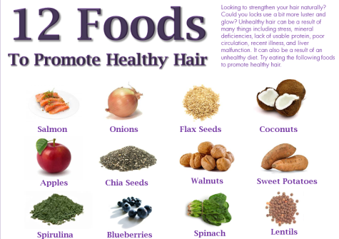 Top  Foods For Healthy Skin